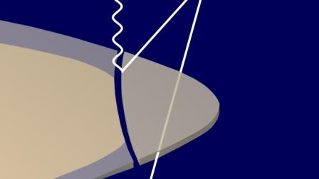 Un rayo refleja en la superficie interna de la Resina. (Los rayos incidentes se han dibujado rectos para simplificar el dibujo, y los reflejados como ondas para comprender el problema).