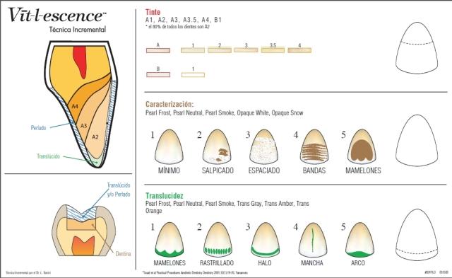Guia seleccion tonos imagen pagina 2