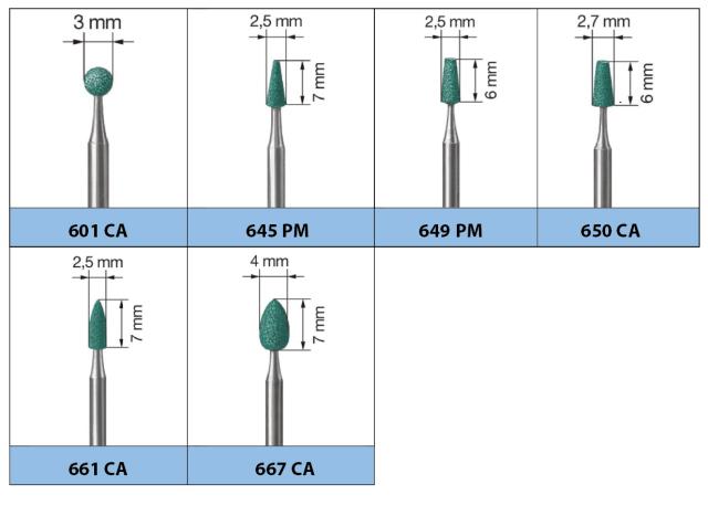 Abrasivos verdes (clinica) actualizados