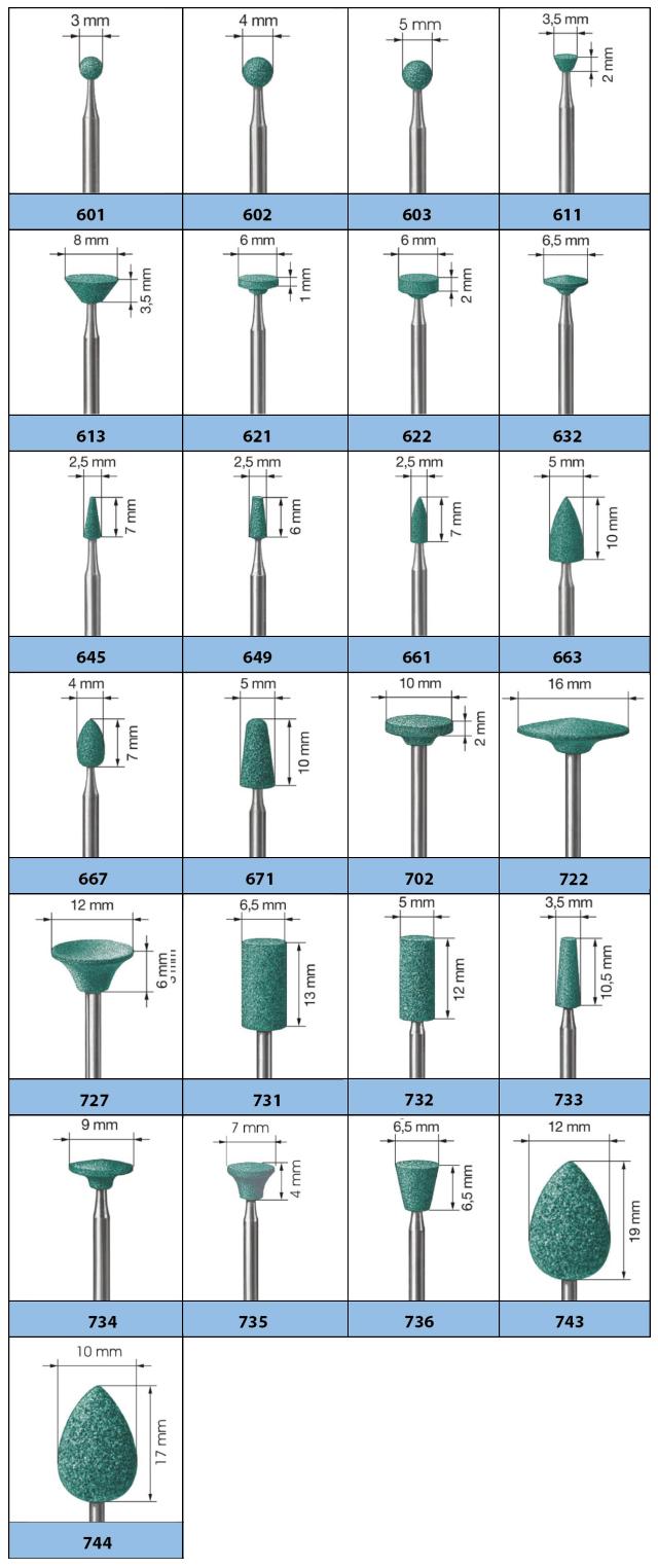 Abrasivos verdes (lab) actualizados